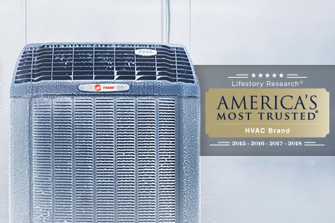 Award Winning Trane HVAC Systems